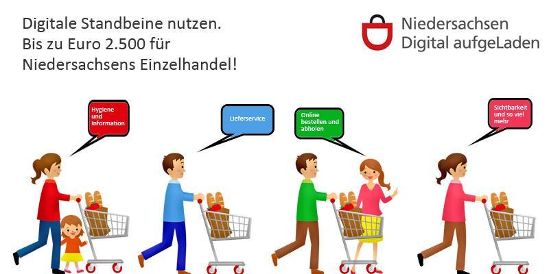 Förderprogramm Einzelhandel Niedersachsen